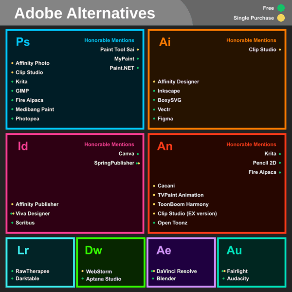 free adobe creative cloud alternatives