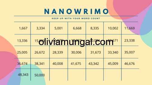 Printable NaNoWriMo Word Count Calendar (Orange) 2