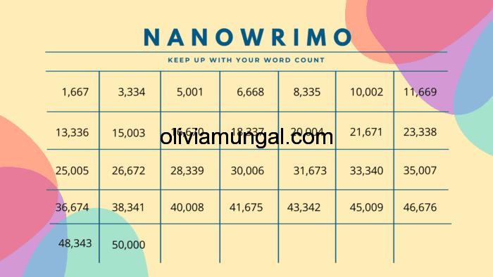 Printable NaNoWriMo Word Count Calendar (Orange) 2